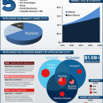 NGS_Infographic_Full